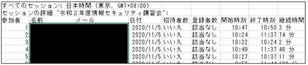 レポートのCSVファイル